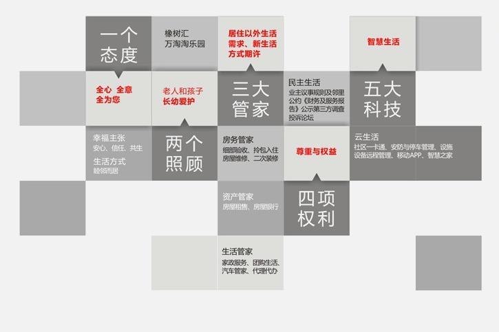 南京万科物业管理有限公司