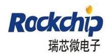 福州瑞芯微电子股份有限公司