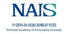 中国科协创新战略研究院