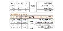 上海云杉环保技术实业公司