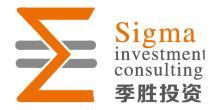 上海季勝投資管理有限公司