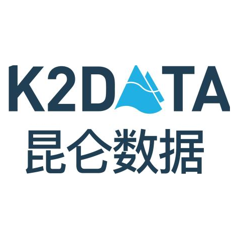 昆仑智汇数据科技(北京)有限公司